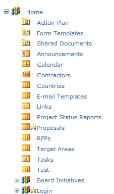 SharePoint Admin Toolkit Compare Permissions